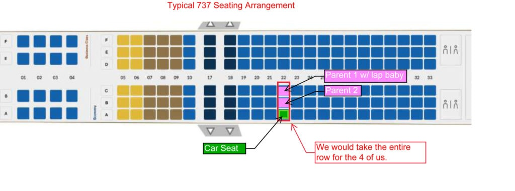 Seating arrangement for two babies with two adults